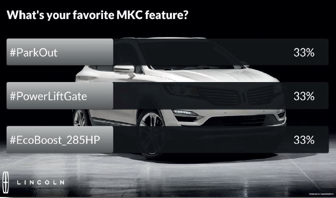social wall poll asking for your favorite Lincoln MKC feature