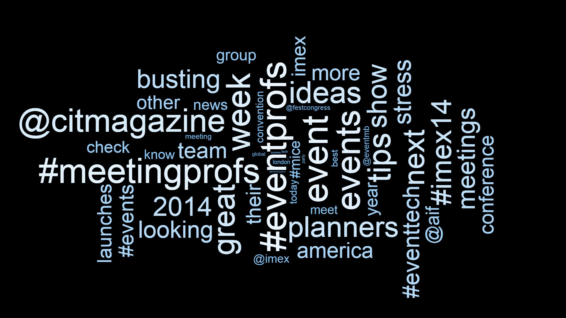 Social Media word cloud for #eventprofs from SocialWall Pro